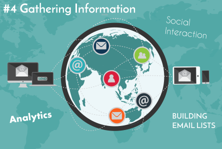 Gathering Information featured image