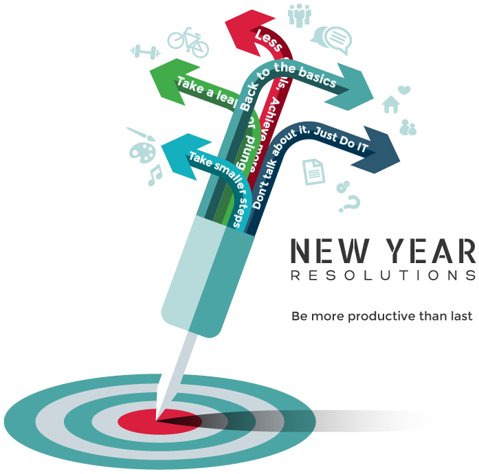 New Year IT Resolutions