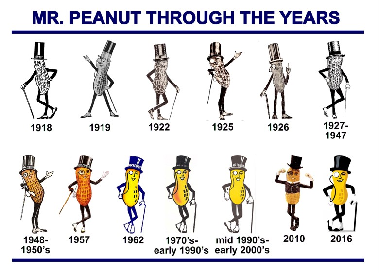 Mr. Peanut over the years